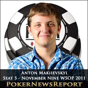 Anton Makiievskyi