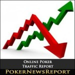 Online Poker Traffic Report