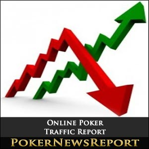 online poker rooms traffic