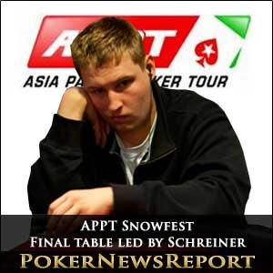 APPT Snowfest – Final Table Led by Marcel Schreiner