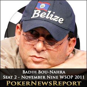 Badih Bou-Nahra