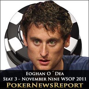 Eoghan O´Dea