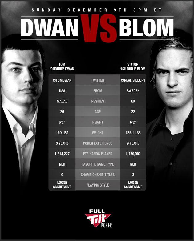 Tom Dwan VS Viktor Blom